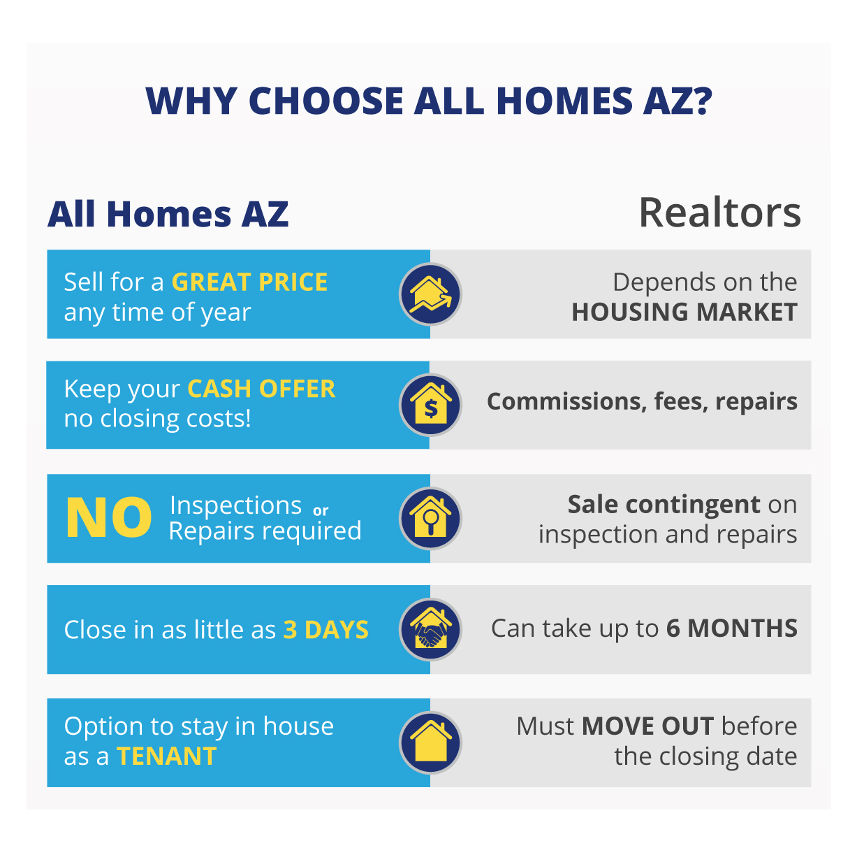 Sell Your Prescott AZ House Fast, See Benefits